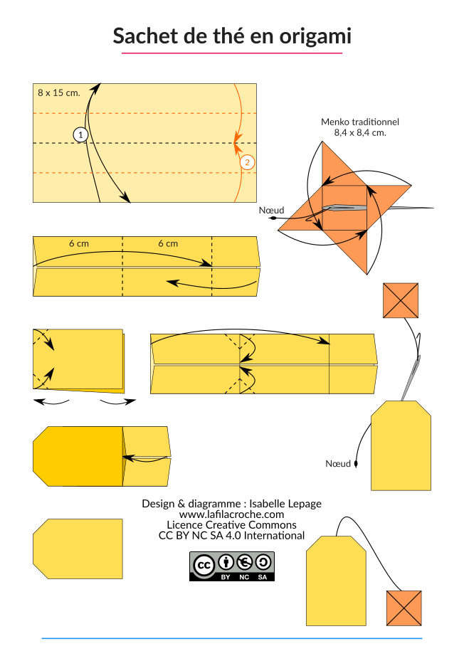 diagramme-sachet-de-the-origami.png