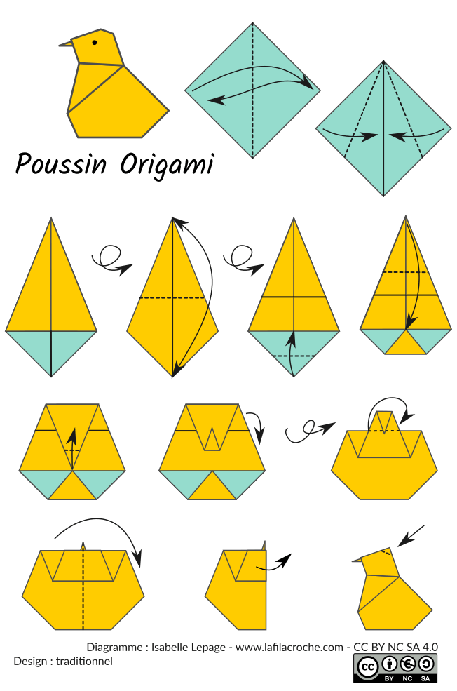 diagramme-poussin-origami-traditionnel.png
