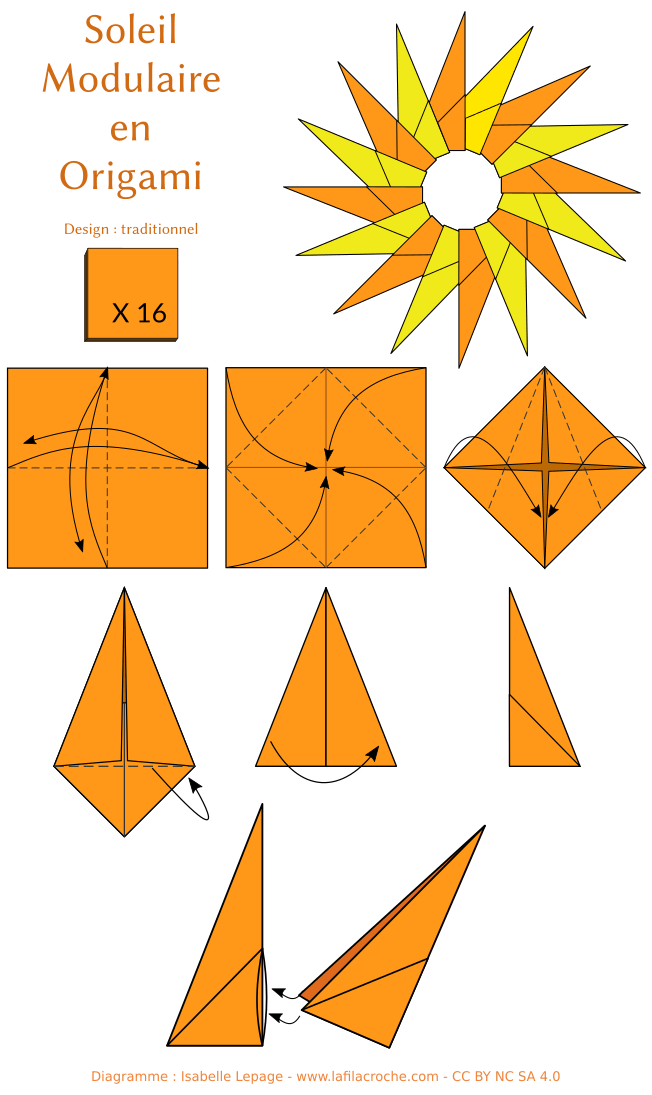 diagramme-soleil-modulaire-origami.png