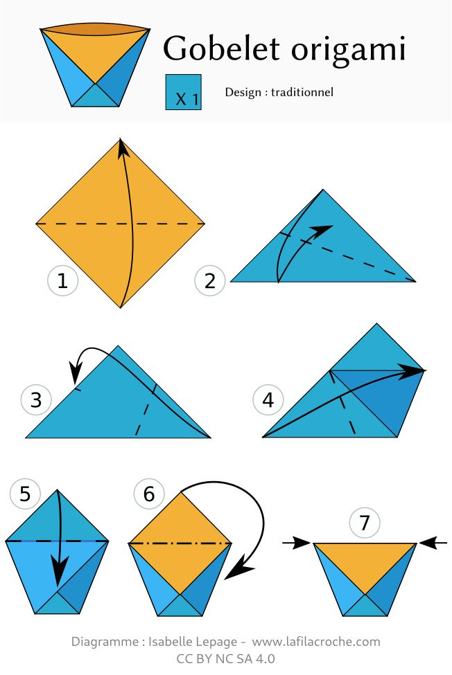 Diagramme gobelet traditionnel en origami